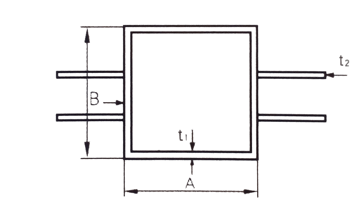 Square tube profile